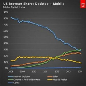 wsj-browser-graph